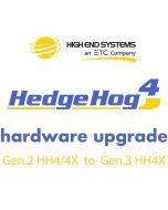 Hardware Upgrade for HedgeHog 4 Console