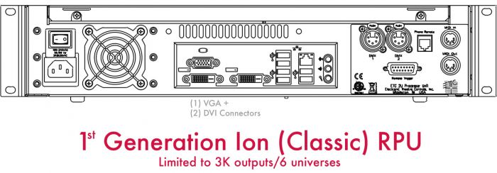 Ion Classic Remote Processor Unit Upgrade